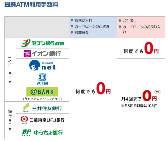 ソニー銀行.jpg